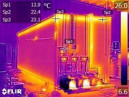Hot box performance testing